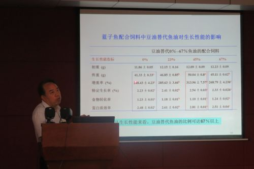 汕头大学李远友教授做客我校水产讲坛