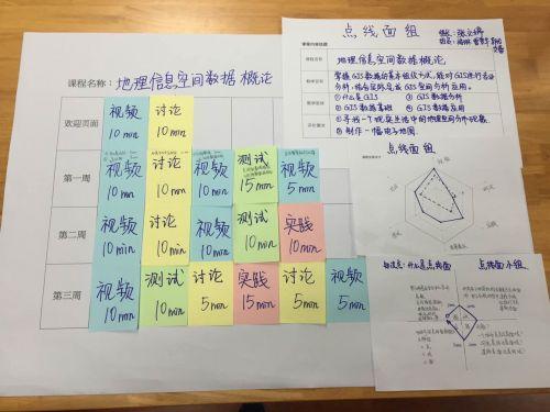 点线面组现场完成的微课课程设计