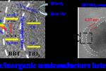 绿色化学科研团队制备出新型高效光催化剂