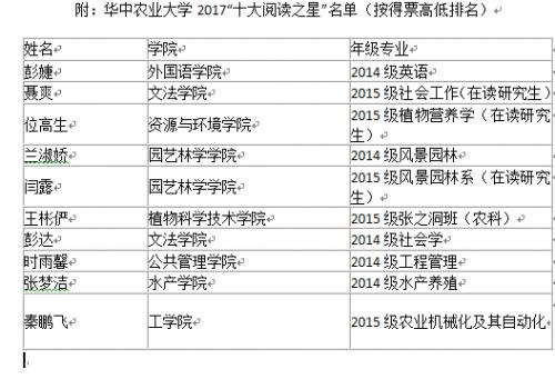 QQ截图20170414113929