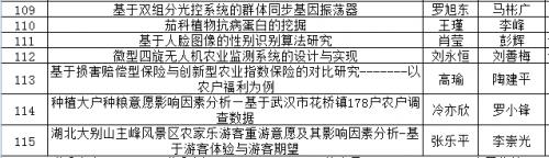 华中农业大学2016年省优论文获选名单-5