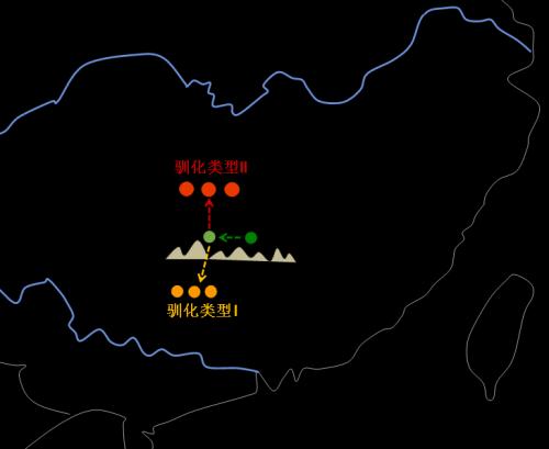 野生橘在中国南方南岭山脉附近驯化的模型示意图