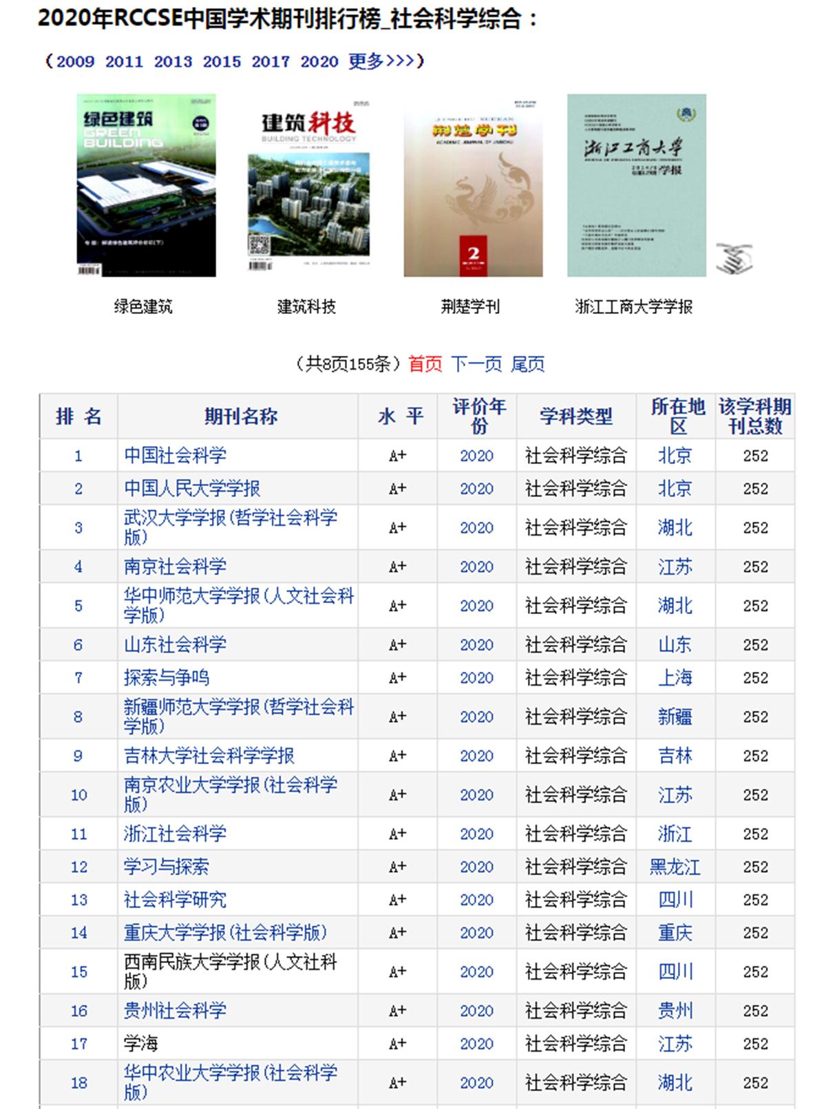 2020年RCCSE中国学术期刊排行榜-社会科学综合