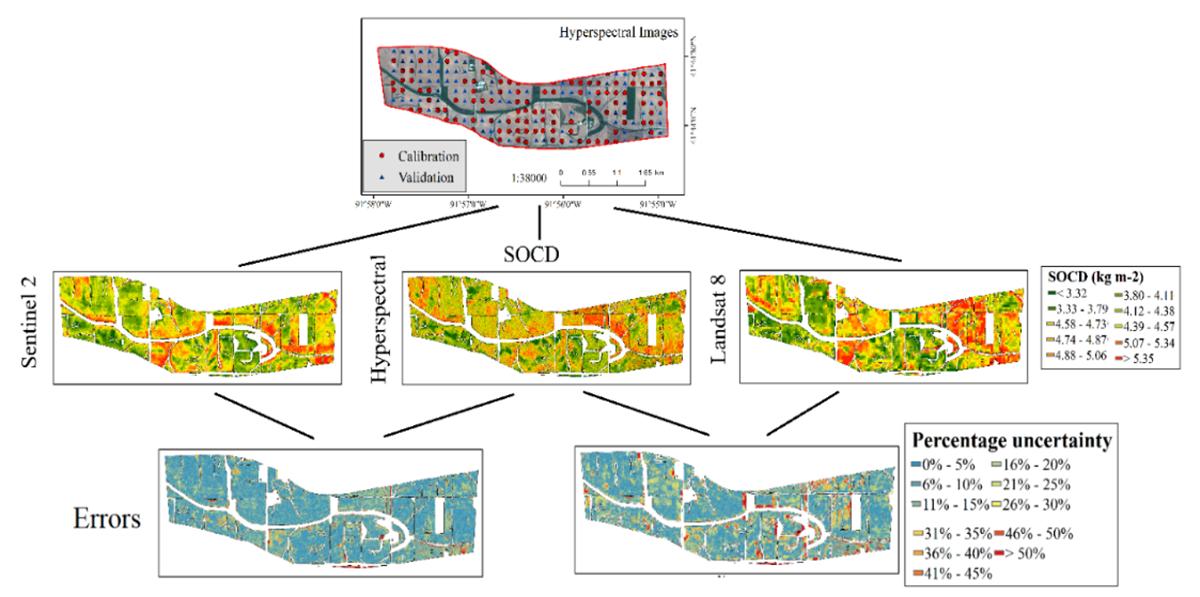 图2 基于机载高光谱遥感影像和时序多光谱遥感影像的农田土壤有机碳制图及差异对比